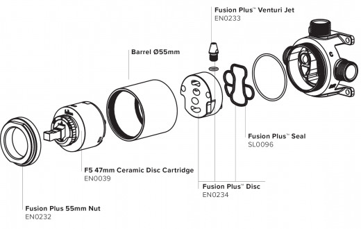 Fusion Plus Pre April 2019 Exploded View 520x330px